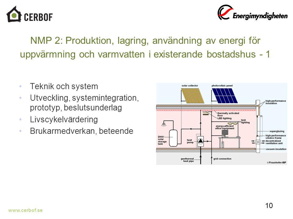 www.cerbof.se NMP 2: Produktion, lagring, användning av energi för uppvärmning och varmvatten i existerande bostadshus - 1 Teknik och system Utveckling, systemintegration, prototyp, beslutsunderlag Livscykelvärdering Brukarmedverkan, beteende 10