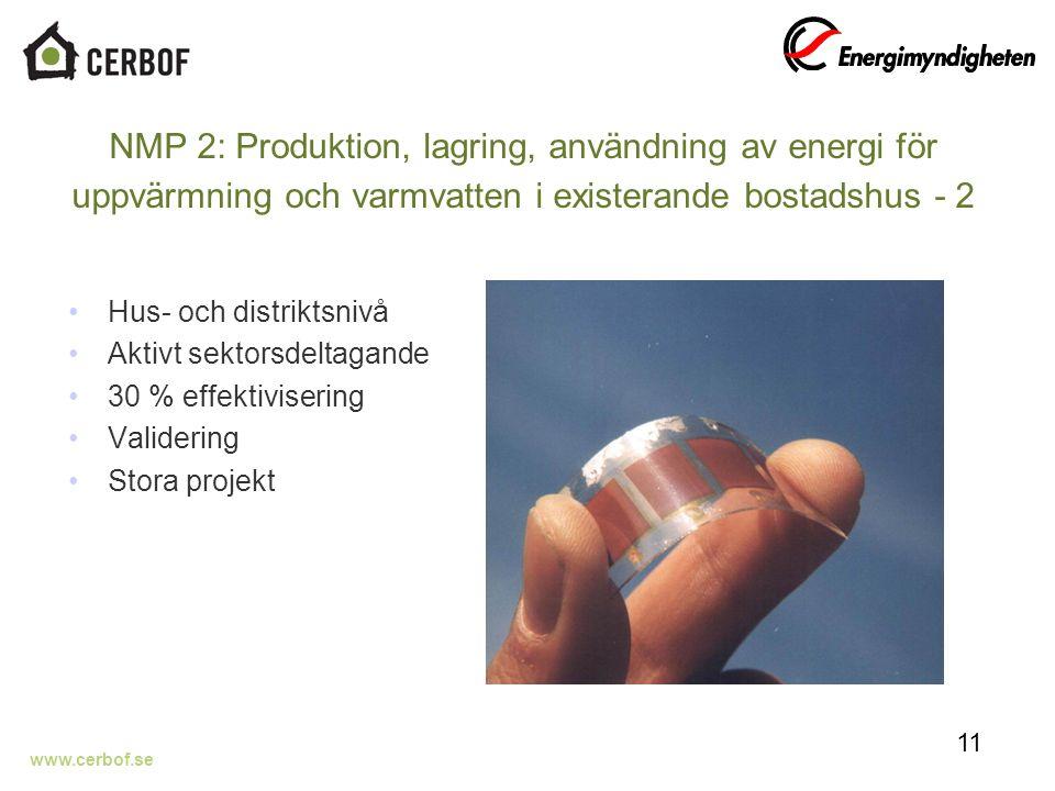 www.cerbof.se NMP 2: Produktion, lagring, användning av energi för uppvärmning och varmvatten i existerande bostadshus - 2 Hus- och distriktsnivå Aktivt sektorsdeltagande 30 % effektivisering Validering Stora projekt 11