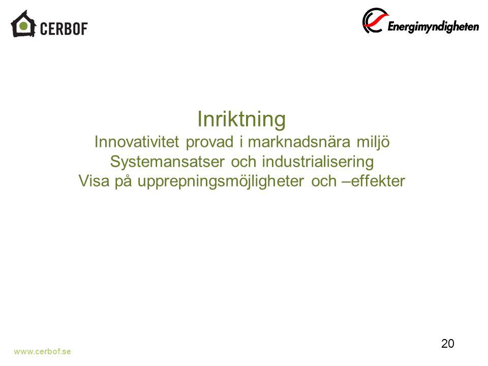 www.cerbof.se Inriktning Innovativitet provad i marknadsnära miljö Systemansatser och industrialisering Visa på upprepningsmöjligheter och –effekter 20