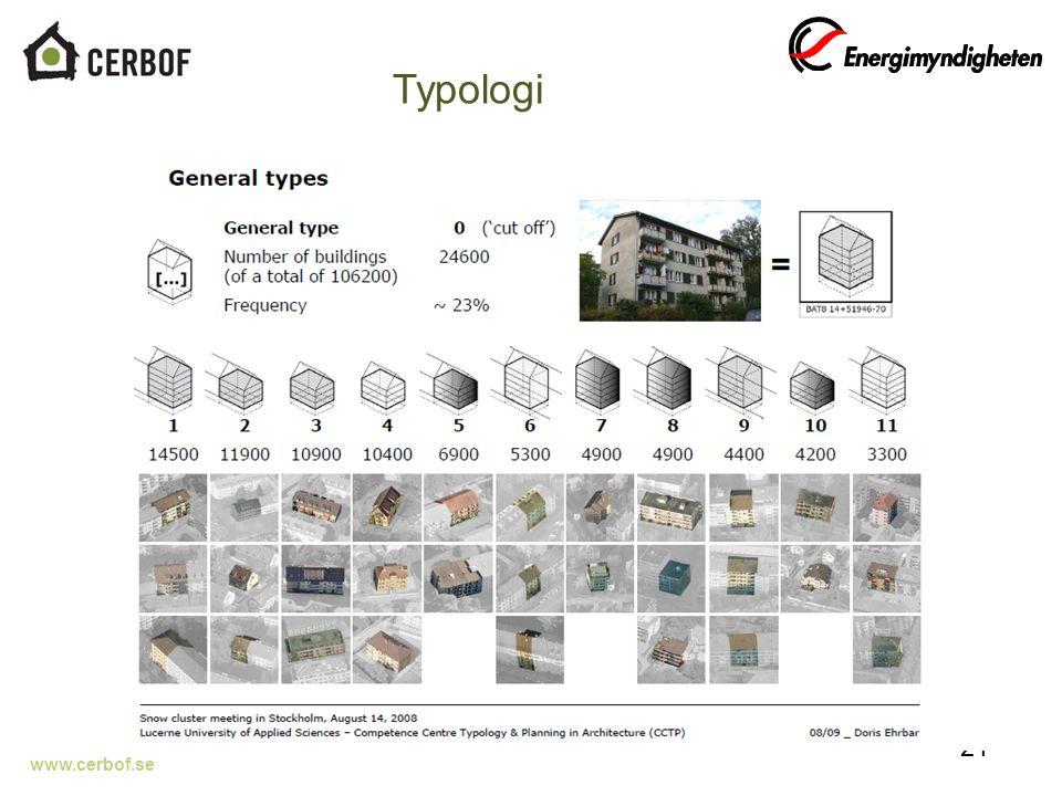 www.cerbof.se 21 Typologi