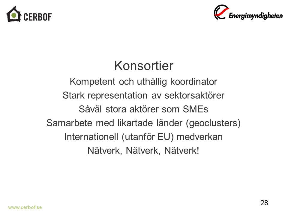www.cerbof.se Konsortier Kompetent och uthållig koordinator Stark representation av sektorsaktörer Såväl stora aktörer som SMEs Samarbete med likartade länder (geoclusters) Internationell (utanför EU) medverkan Nätverk, Nätverk, Nätverk.