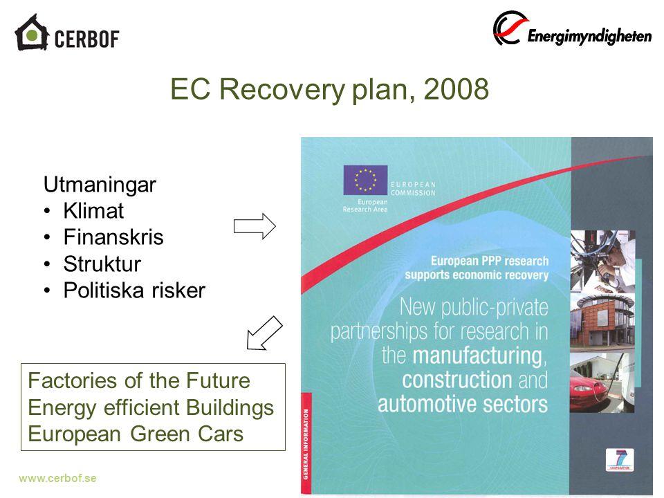 www.cerbof.se Europakommissionen EeB – Energy efficient Buildings Energimyndigheten CERBOF Svensk andel, Projektvolym,miljon kr 2010: 40 (CERBOF 5) 2011: 25 (CERBOF 6) 4 Mål: Minskning av kWh och CO 2 Minskad energiförbr.