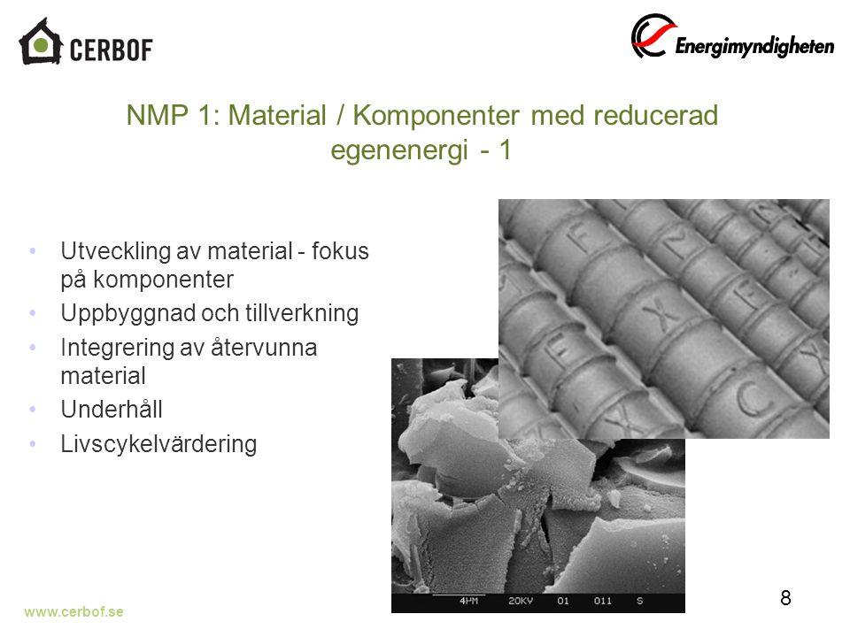 www.cerbof.se BIC: s internationella arbete med EeB 29 E2BA- Energy efficient Buildings association formulerar långsiktig forskningsstrategi Nätverk – forskningsutförare och sektorsaktörer från EU27 + Norge, Schweiz och Island