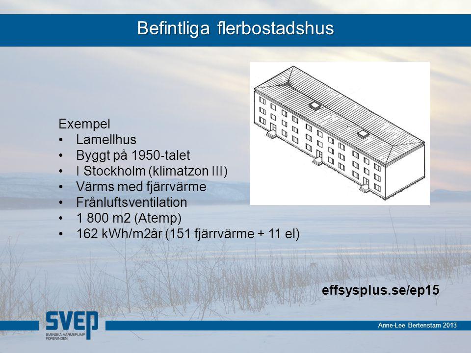 Anne-Lee Bertenstam 2013 Exempel Lamellhus Byggt på 1950 ‐ talet I Stockholm (klimatzon III) Värms med fjärrvärme Frånluftsventilation 1 800 m2 (Atemp) 162 kWh/m2år (151 fjärrvärme + 11 el) effsysplus.se/ep15 Befintliga flerbostadshus