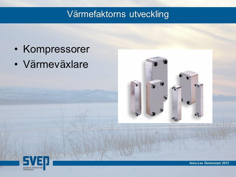Anne-Lee Bertenstam 2013 Kompressorer Värmeväxlare Värmefaktorns utveckling