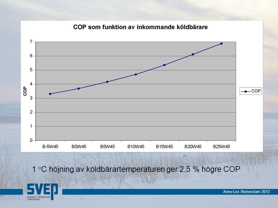 Övergripande politiska åtaganden 20% användning av förnybar energi 20% ökad energieffektivitet 20% reduktion av utsläpp av växthusgaser NNE – nära noll energi