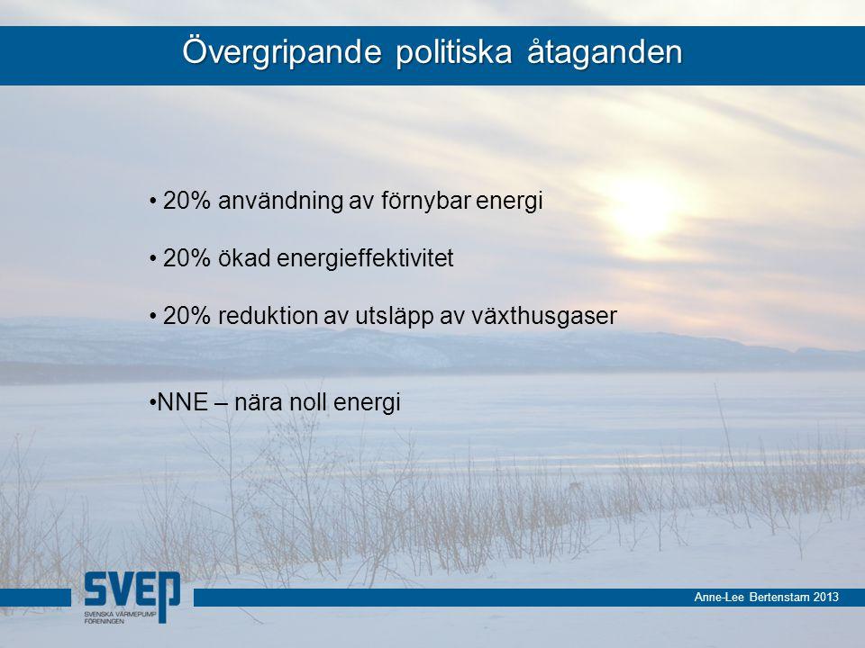 Anne-Lee Bertenstam 2013 Framtidsutsikter Små värmepumpar Frånluft Berg- och markvärme Kyla Stora värmeöverföringsytor Elbilar