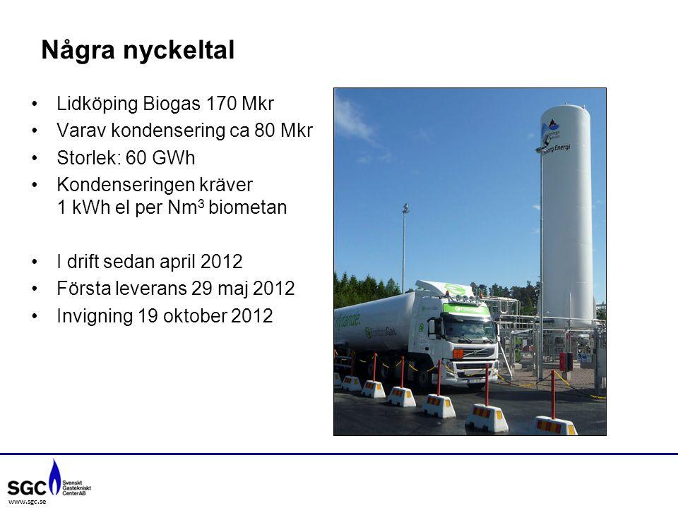Några nyckeltal Lidköping Biogas 170 Mkr Varav kondensering ca 80 Mkr Storlek: 60 GWh Kondenseringen kräver 1 kWh el per Nm 3 biometan I drift sedan april 2012 Första leverans 29 maj 2012 Invigning 19 oktober 2012