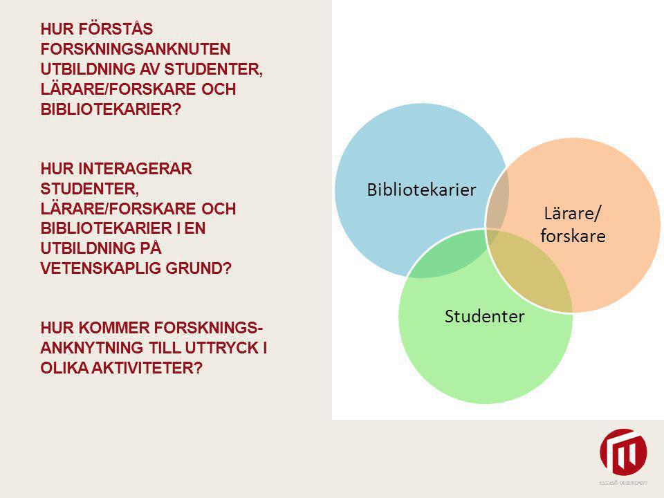 Bibliotekarier Studenter Lärare/ forskare HUR FÖRSTÅS FORSKNINGSANKNUTEN UTBILDNING AV STUDENTER, LÄRARE/FORSKARE OCH BIBLIOTEKARIER.