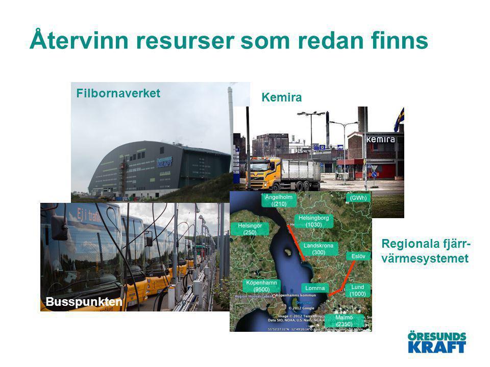 Återvinn resurser som redan finns Filbornaverket Busspunkten Kemira Regionala fjärr- värmesystemet