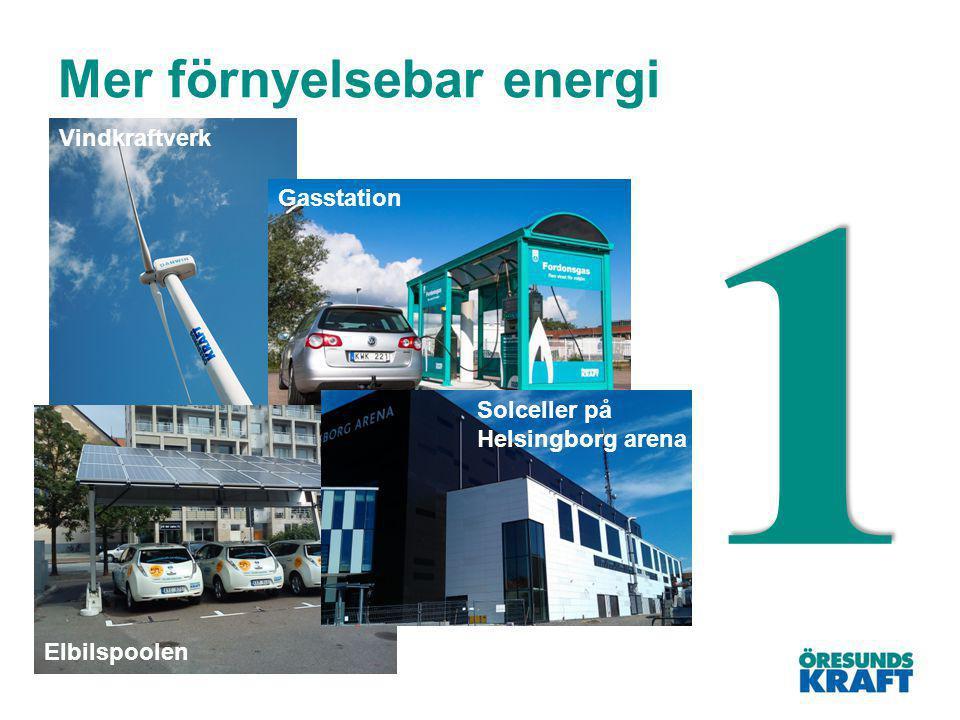 Mer förnyelsebar energi 1 1 Vindkraftverk Gasstation Elbilspoolen Solceller på Helsingborg arena