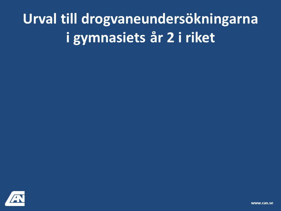 Gymnasiets år 2 – 300 klasser (ca 4 000 elever) Urval till drogvaneundersökningarna i gymnasiets år 2 i riket www.can.se