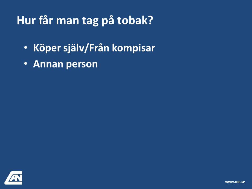 Köper själv/Från kompisar Annan person Hur får man tag på tobak? www.can.se