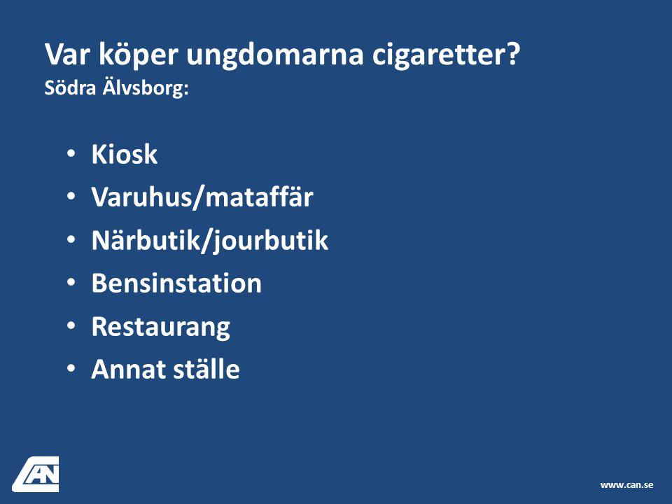 Kiosk Varuhus/mataffär Närbutik/jourbutik Bensinstation Restaurang Annat ställe Var köper ungdomarna cigaretter? Södra Älvsborg: www.can.se