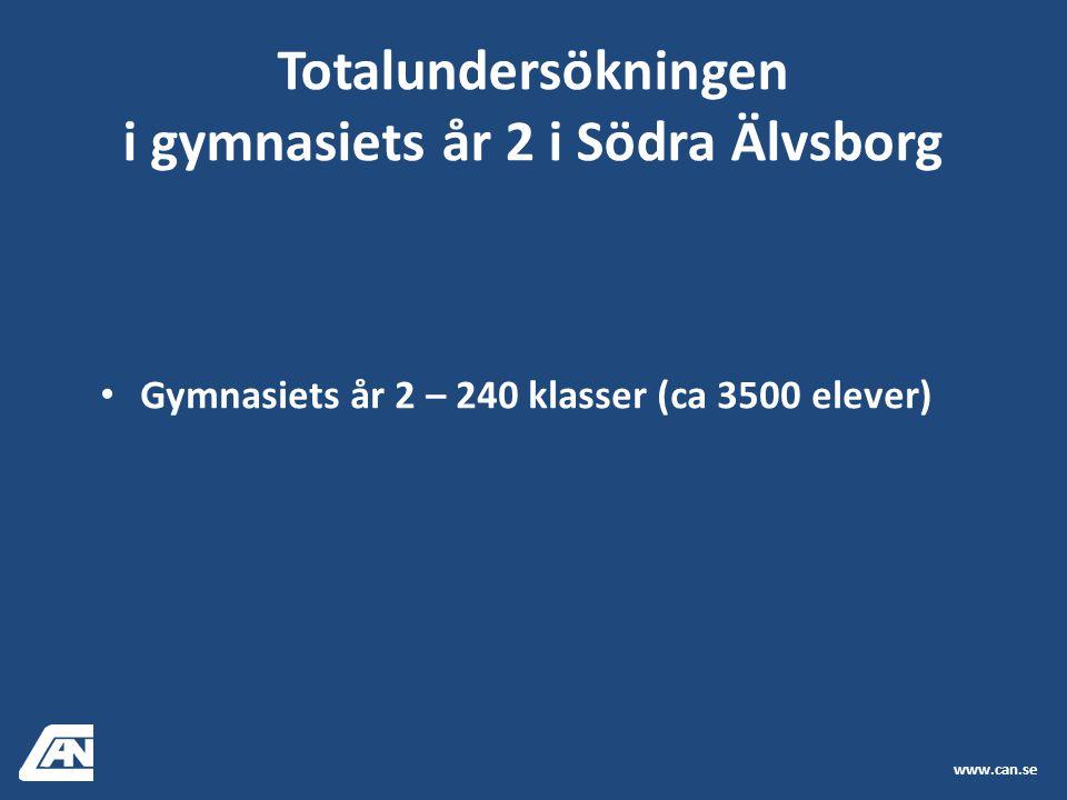 Gymnasiets år 2 – 240 klasser (ca 3500 elever) Totalundersökningen i gymnasiets år 2 i Södra Älvsborg www.can.se