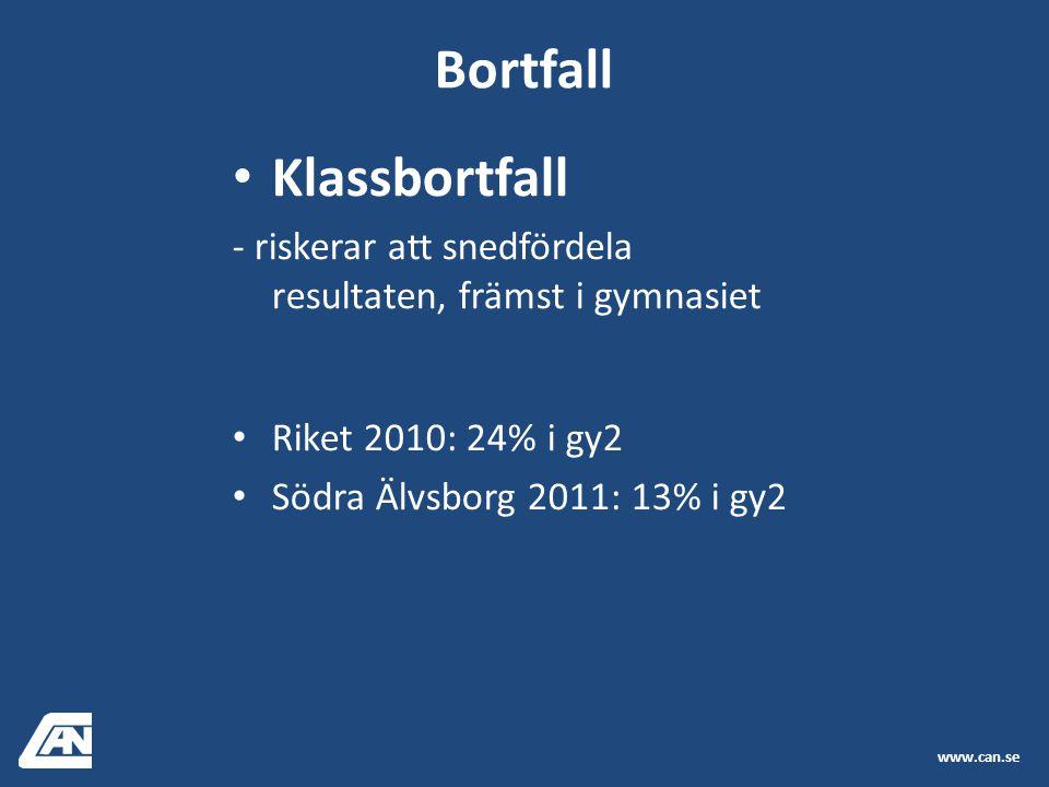 Klassbortfall - riskerar att snedfördela resultaten, främst i gymnasiet Riket 2010: 24% i gy2 Södra Älvsborg 2011: 13% i gy2 www.can.se Bortfall