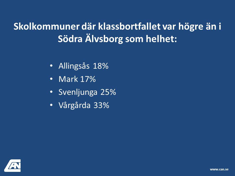 Allingsås 18% Mark 17% Svenljunga 25% Vårgårda 33% Skolkommuner där klassbortfallet var högre än i Södra Älvsborg som helhet: www.can.se