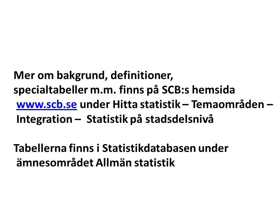 Mer om bakgrund, definitioner, specialtabeller m.m. finns på SCB:s hemsida www.scb.se under Hitta statistik – Temaområden –www.scb.se Integration – St