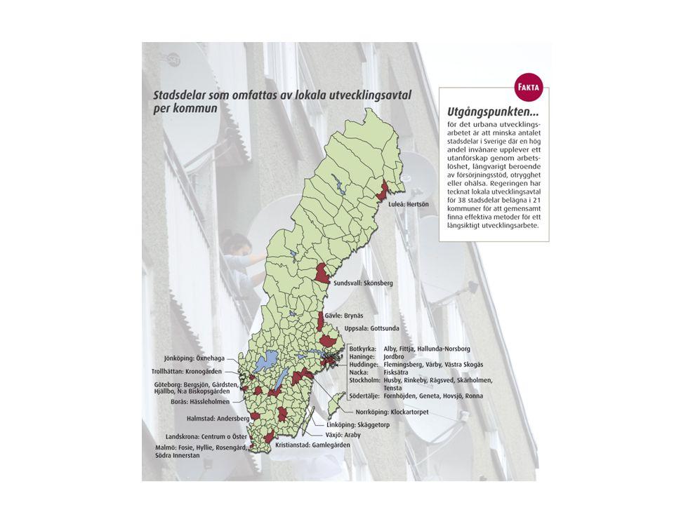 Redovisning på: Riket, län, kommun och LUA (38 stadsdelar med Lokalt Utvecklings-Avtal) Tidsserie från 1997