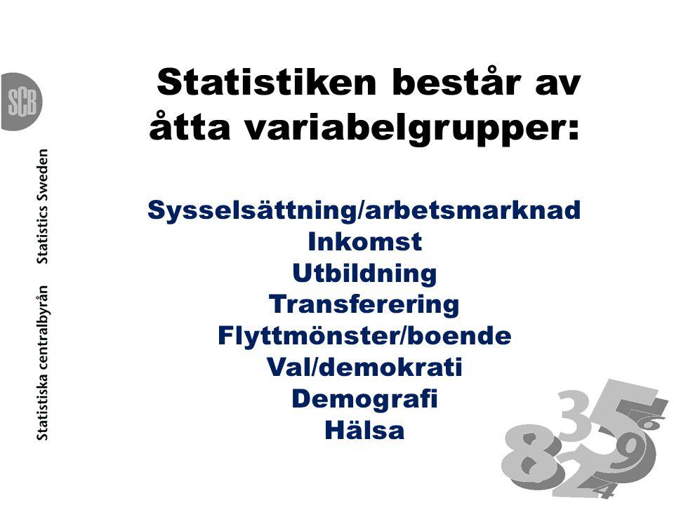 Statistiken består av åtta variabelgrupper: Sysselsättning/arbetsmarknad Inkomst Utbildning Transferering Flyttmönster/boende Val/demokrati Demografi