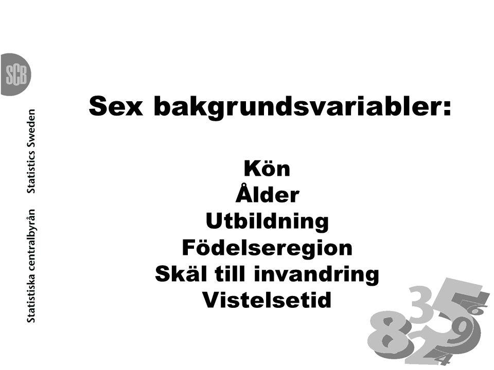 Exemplifiering görs med riket, Skåne län, Malmö kommun och stadsdelen Rosengård Alla uppgifter avser befolkningen i ålder 20-64 år, om inte annat anges.