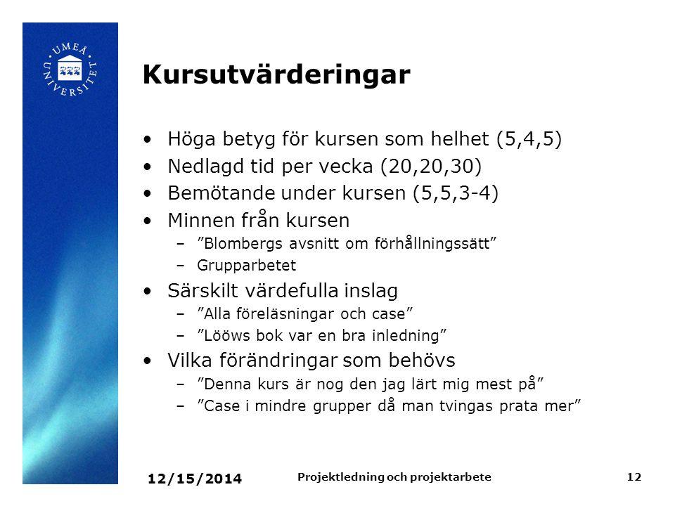 12/15/2014 Projektledning och projektarbete12 Kursutvärderingar Höga betyg för kursen som helhet (5,4,5) Nedlagd tid per vecka (20,20,30) Bemötande un