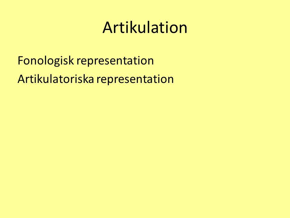 Artikulation Fonologisk representation Artikulatoriska representation