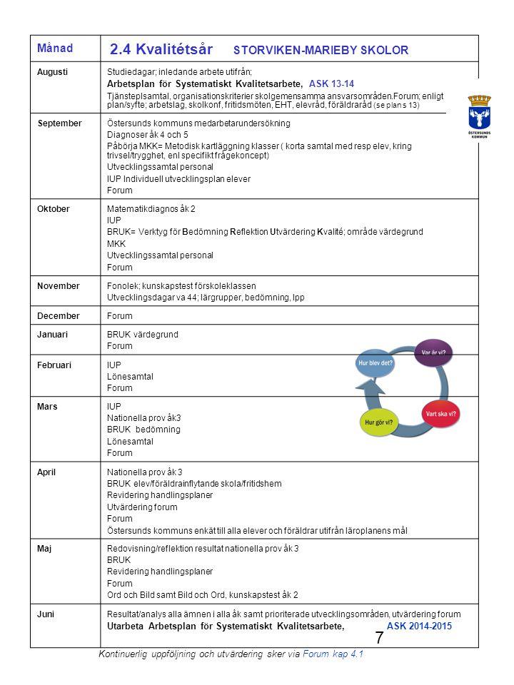 7 Månad 2.4 Kvalitétsår STORVIKEN-MARIEBY SKOLOR AugustiStudiedagar; inledande arbete utifrån; Arbetsplan för Systematiskt Kvalitetsarbete, ASK 13-14