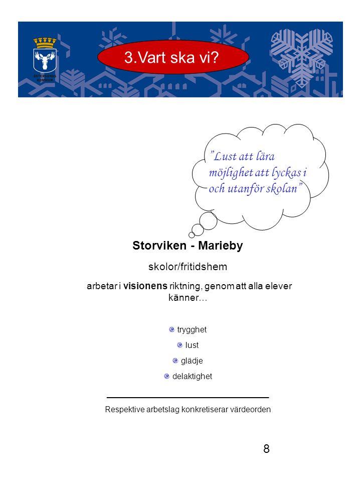 8 Utvecklingsgruppen Storviken - Marieby skolor/fritidshem arbetar i visionens riktning, genom att alla elever känner… trygghet lust glädje delaktighe