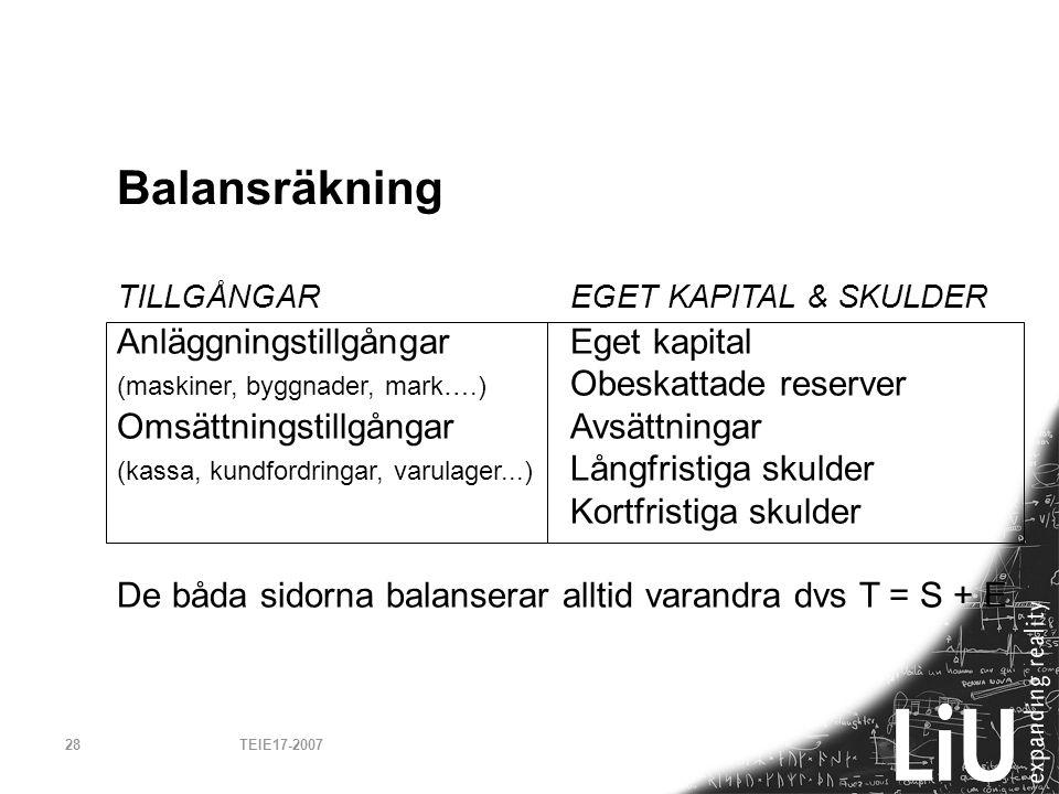 TEIE17-200728 Balansräkning TILLGÅNGAREGET KAPITAL & SKULDER Anläggningstillgångar Eget kapital (maskiner, byggnader, mark….) Obeskattade reserver Oms