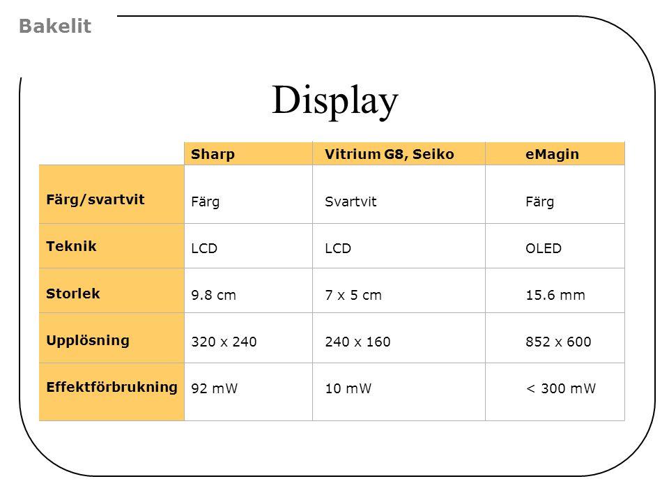 Display Bakelit SharpVitrium G8, SeikoeMagin Färg/svartvit Teknik Storlek Upplösning Effektförbrukning FärgSvartvitFärg LCDLCDOLED 9.8 cm7 x 5 cm15.6
