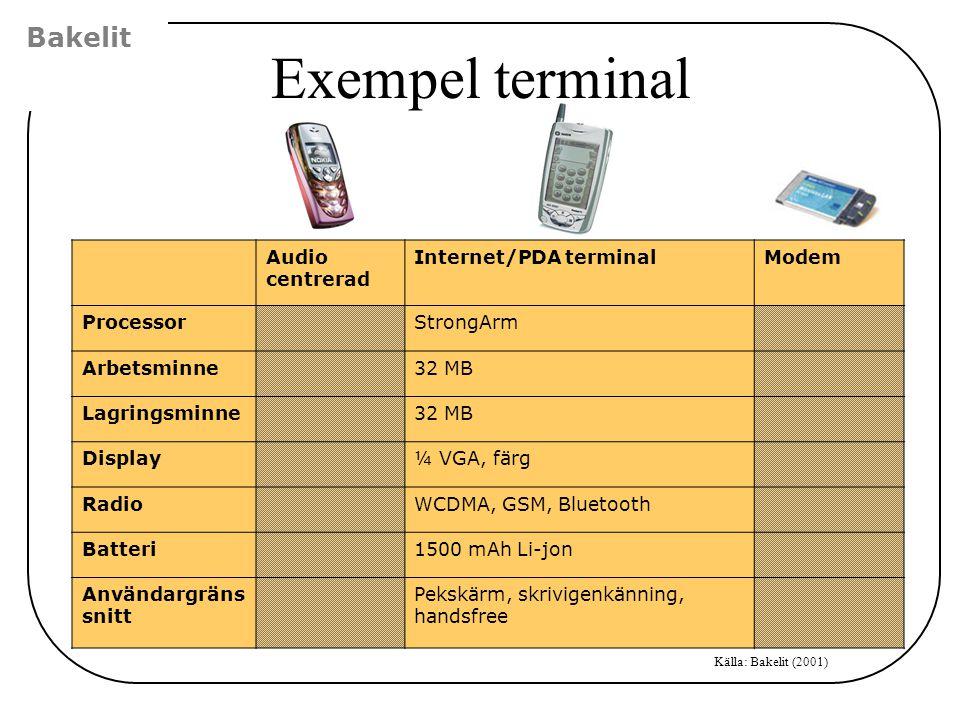 Exempel terminal Audio centrerad Internet/PDA terminalModem ProcessorStrongArm Arbetsminne32 MB Lagringsminne32 MB Display¼ VGA, färg RadioWCDMA, GSM,