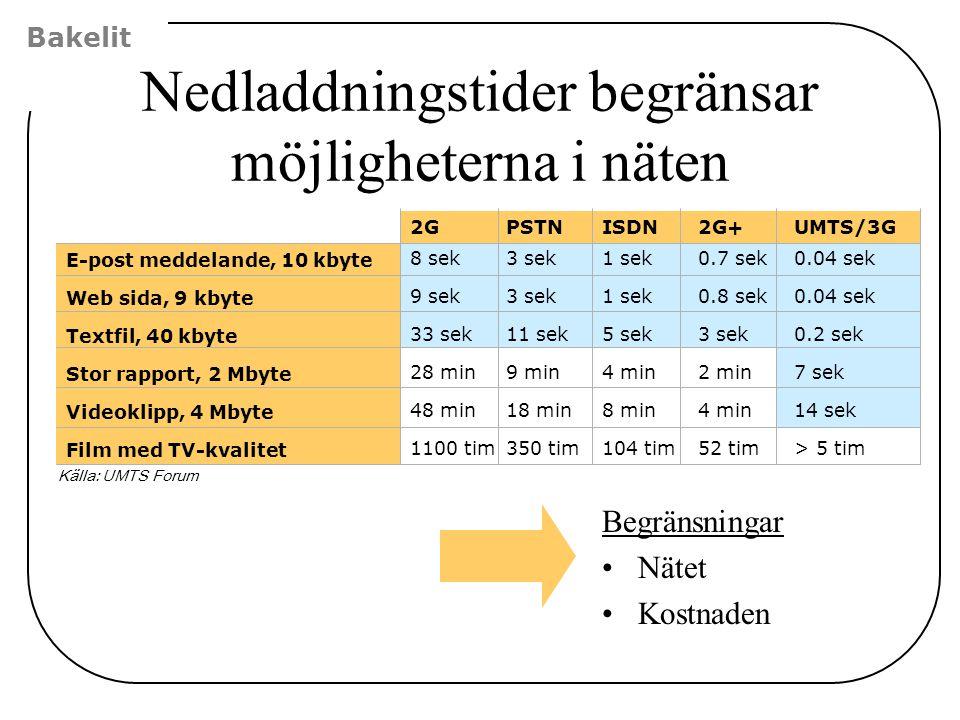 Begränsningar Nätet Kostnaden Bakelit Källa: UMTS Forum Nedladdningstider begränsar möjligheterna i näten E-post meddelande, 10 kbyte Web sida, 9 kbyt