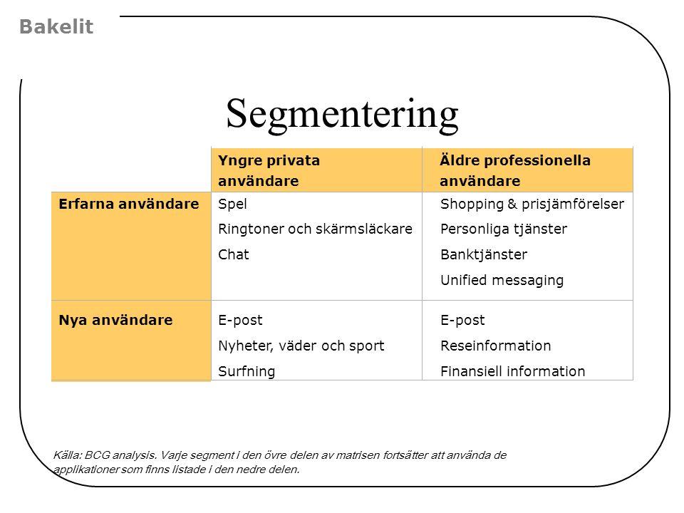 Segmentering Bakelit Källa: BCG analysis. Varje segment i den övre delen av matrisen fortsätter att använda de applikationer som finns listade i den n
