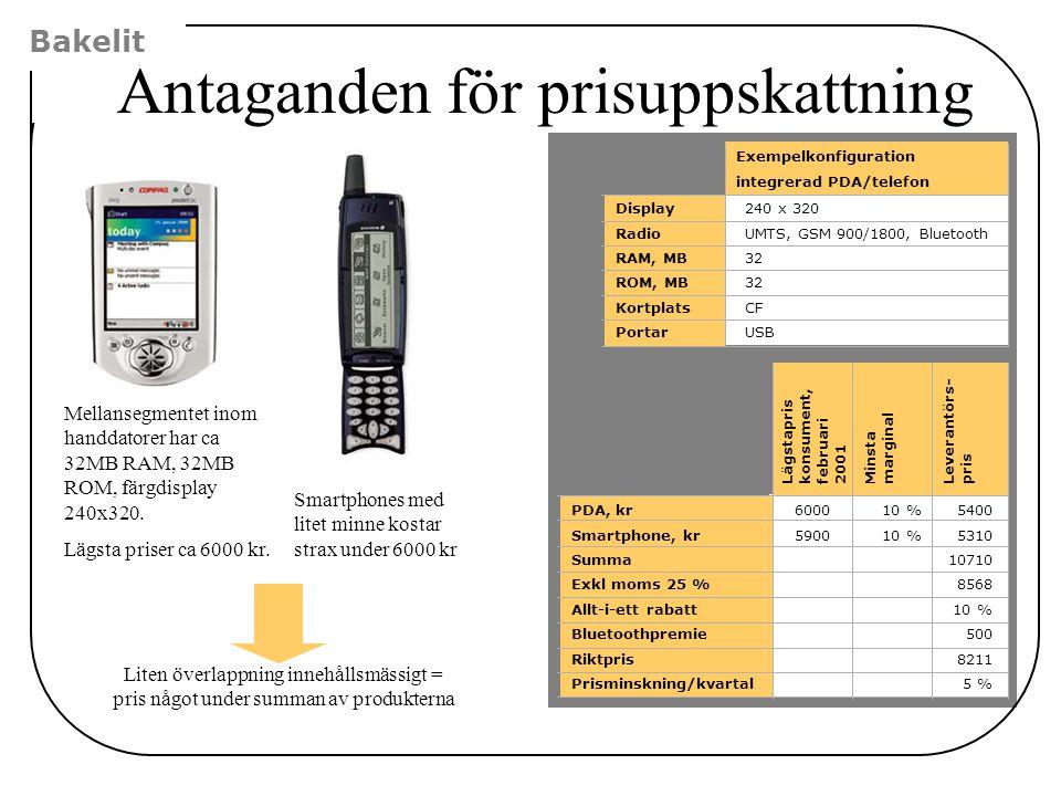 Bakelit Antaganden för prisuppskattning Mellansegmentet inom handdatorer har ca 32MB RAM, 32MB ROM, färgdisplay 240x320. Lägsta priser ca 6000 kr. Sma