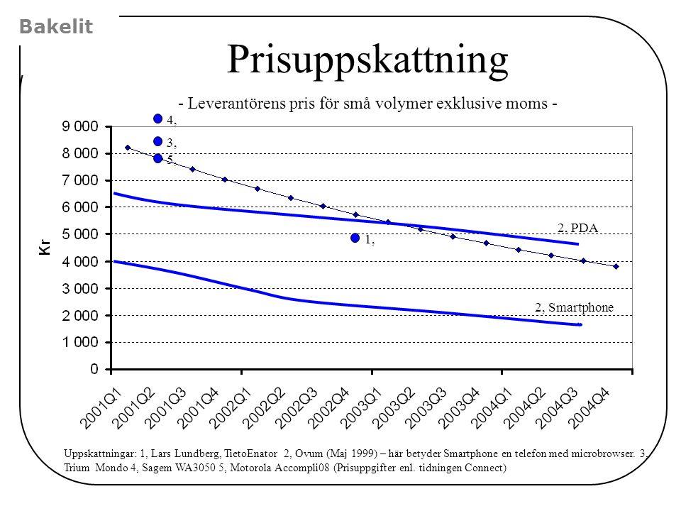 Bakelit Prisuppskattning - Leverantörens pris för små volymer exklusive moms - 1, Uppskattningar: 1, Lars Lundberg, TietoEnator 2, Ovum (Maj 1999) – h
