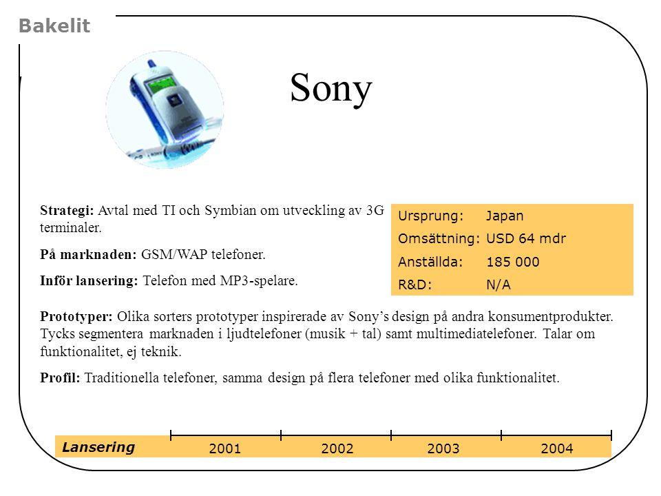 Strategi: Avtal med TI och Symbian om utveckling av 3G terminaler. På marknaden: GSM/WAP telefoner. Inför lansering: Telefon med MP3-spelare. Lanserin