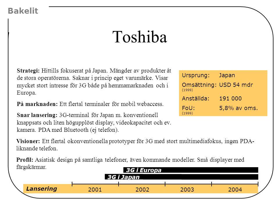 Bakelit Toshiba Strategi: Hittills fokuserat på Japan. Mängder av produkter åt de stora operatörerna. Saknar i princip eget varumärke. Visar mycket st