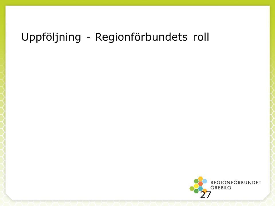 28 1.Regionförbundet stöttar arbetet med att implementera handlingsplanen.