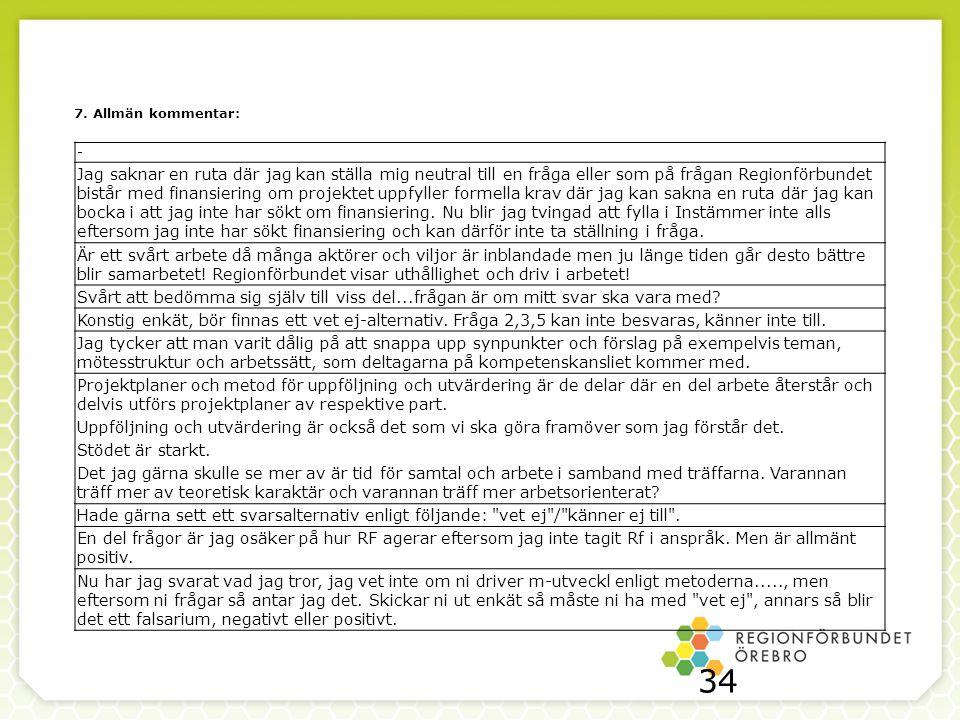 35 8.Webbversionen av handlingsplanen uppdateras ständigt.