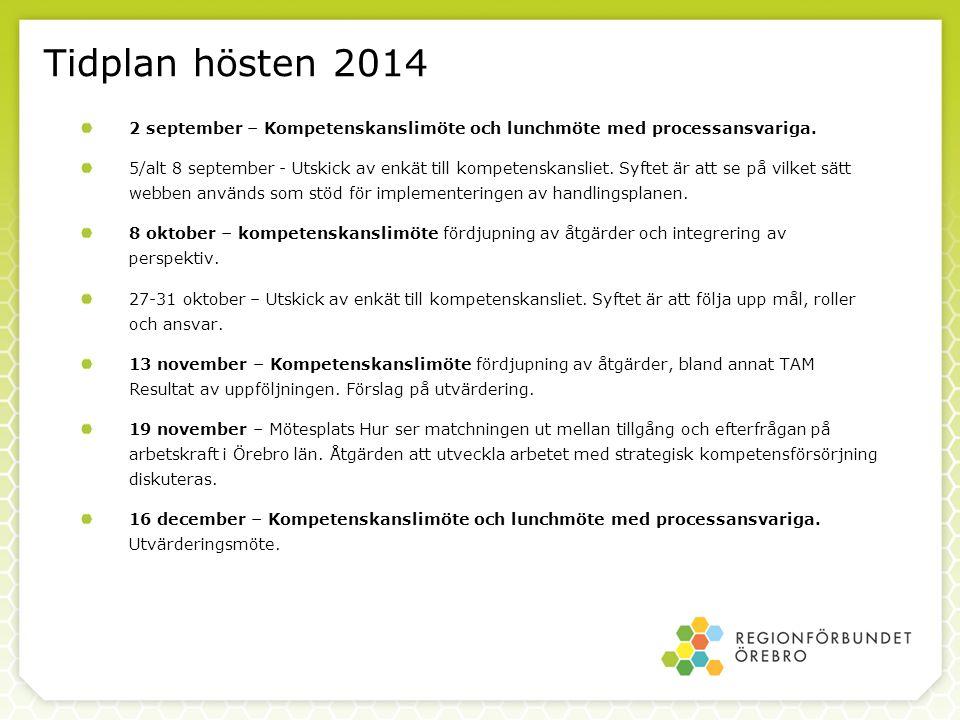 22 Januari – kompetenskanslimöte, resultat av utvärderingen.