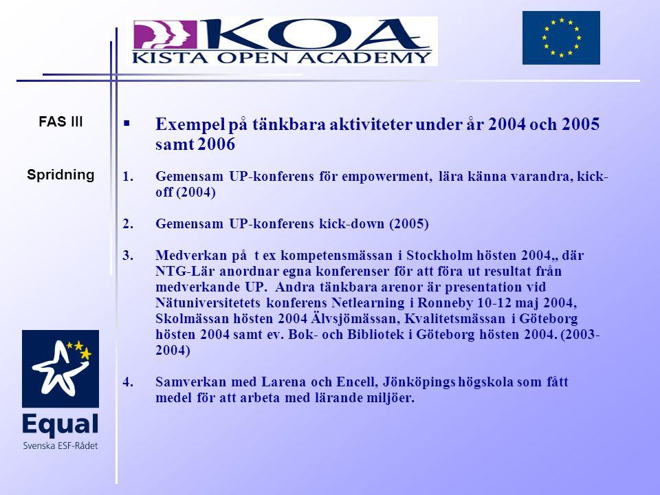 FAS III Spridning  Exempel på tänkbara aktiviteter under år 2004 och 2005 samt 2006 1.Gemensam UP-konferens för empowerment, lära känna varandra, kick- off (2004) 2.Gemensam UP-konferens kick-down (2005) 3.Medverkan på t ex kompetensmässan i Stockholm hösten 2004,, där NTG-Lär anordnar egna konferenser för att föra ut resultat från medverkande UP.