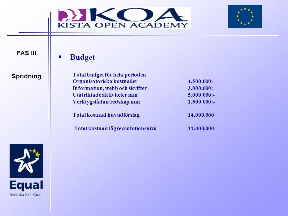 FAS III Spridning  Budget Total budget för hela perioden Organisatoriska kostnader4.500.000:- Information, webb och skrifter3.000.000:- Utåtriktade aktiviteter mm5.000.000:- Verktygslådan/redskap mm1.500.000:- Total kostnad huvudförslag14.000.000 Total kostnad lägre ambitionsnivå11.000.000