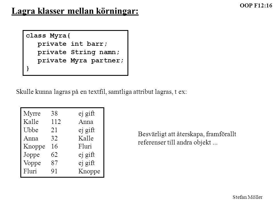 OOP F12:16 Stefan Möller Lagra klasser mellan körningar: class Myra{ private int barr; private String namn; private Myra partner; } Skulle kunna lagra