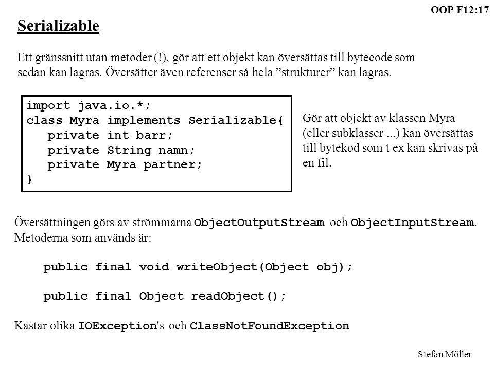 OOP F12:17 Stefan Möller Serializable Ett gränssnitt utan metoder (!), gör att ett objekt kan översättas till bytecode som sedan kan lagras. Översätte
