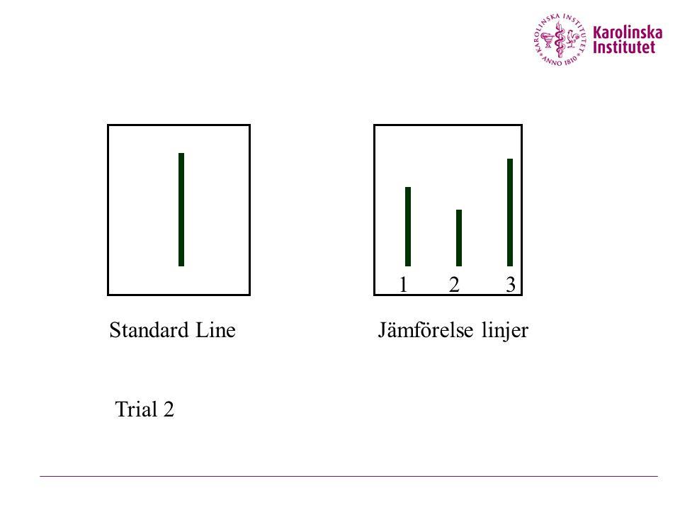 1 2 3 Standard LineJämförelse linjer Trial 2