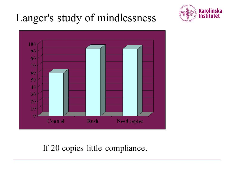 Langer's study of mindlessness If 20 copies little compliance.