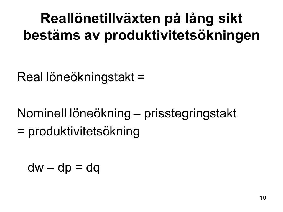 10 Reallönetillväxten på lång sikt bestäms av produktivitetsökningen Real löneökningstakt = Nominell löneökning – prisstegringstakt = produktivitetsök