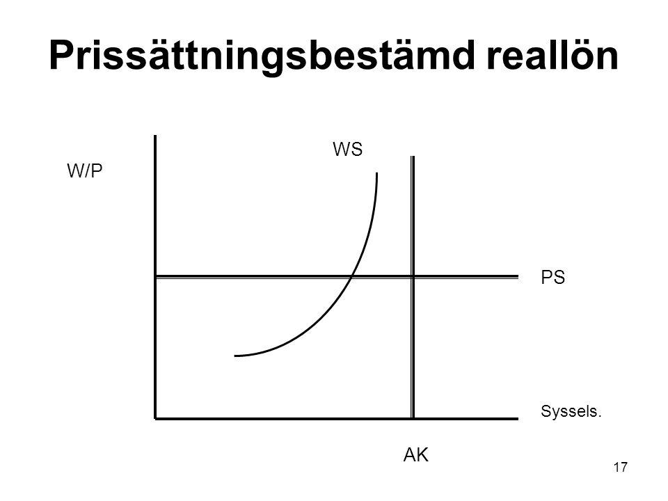 17 Prissättningsbestämd reallön W/P Syssels. AK PS WS