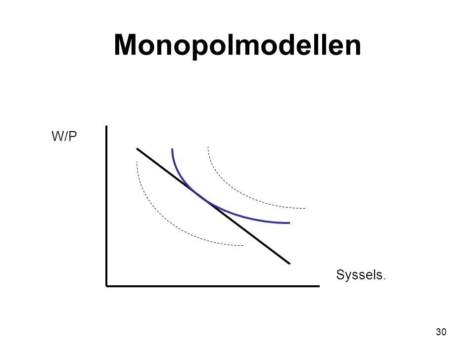 30 Monopolmodellen W/P Syssels.